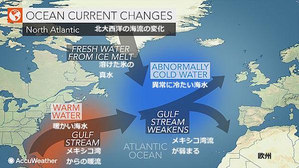 ocean-current-2015