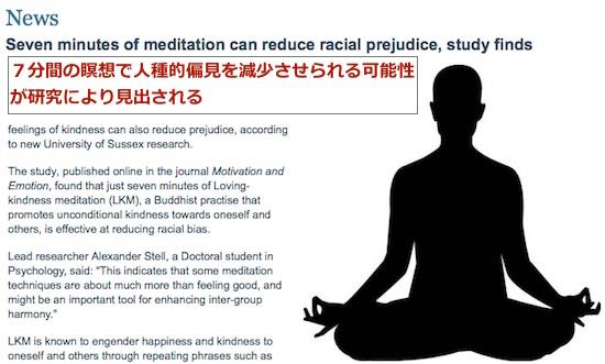 7minutes-meditation-top