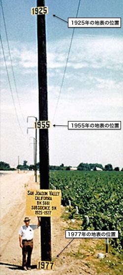 San-Joaquin-Valley-1925-1977