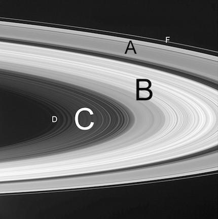 Saturns-ring-plane