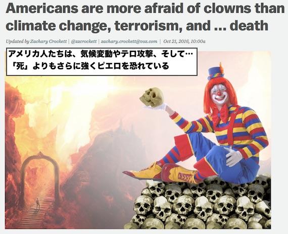 clown-in-america