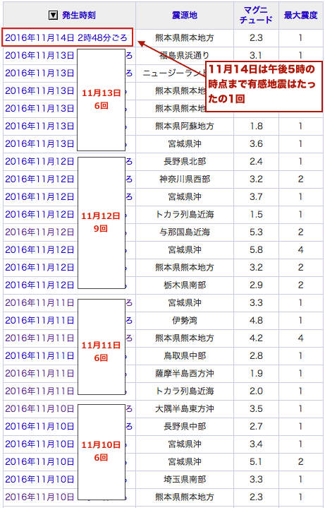 2016-1114-earthquake