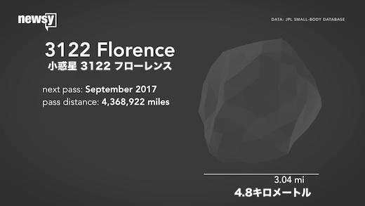 「3122フローレンス」の画像検索結果