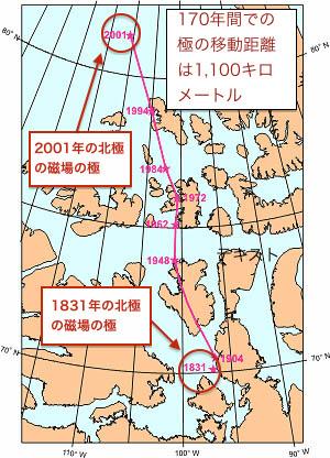 polar-shift-pole-position-170