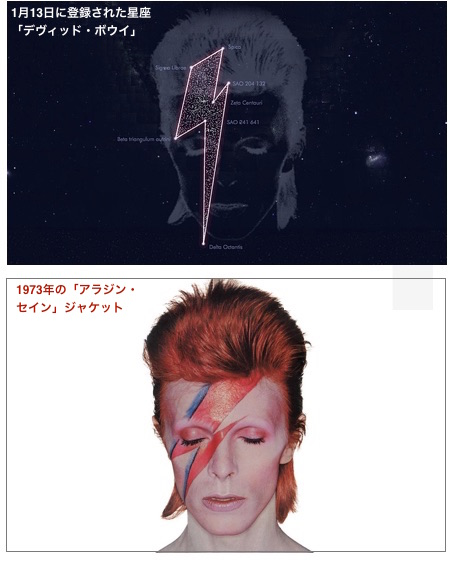 aladdin-sane-constellation-02