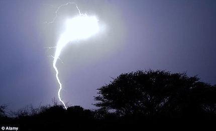 ball-lightning-01