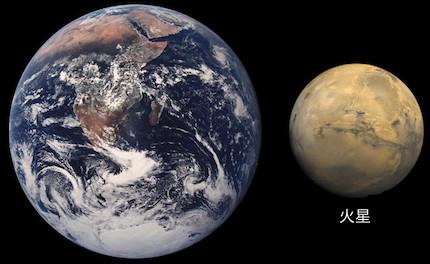 mars_earth_comparison