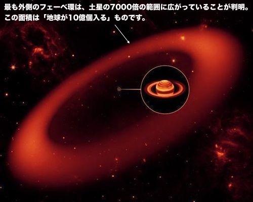 satirn-ring-7000