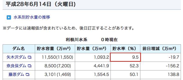 yagisawa-dam-0614