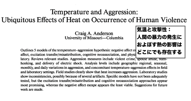 Temperature-and-Aggression