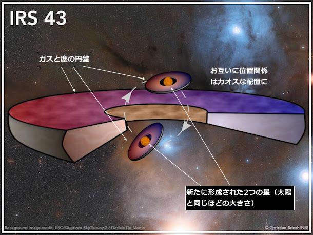irs-43