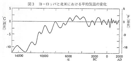 earth-tmp-14000