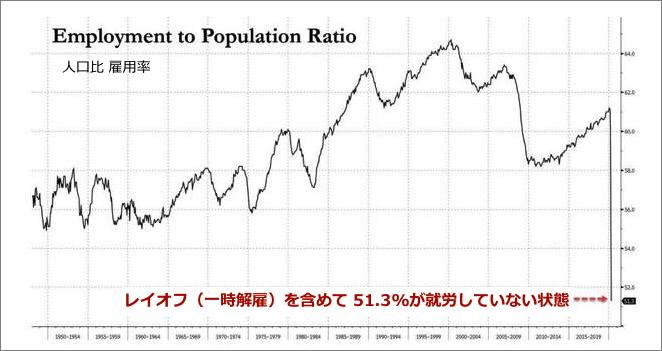 の 2020 アメリカ 人口 グラフで見るアメリカ合衆国の人口推移(過去と未来・将来の推測まで)と一覧表